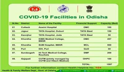 COVID-19 Hospitals