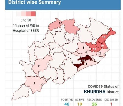 Bhubaneswar Corona Update