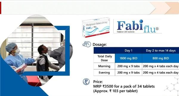 Favipiravir Tablets