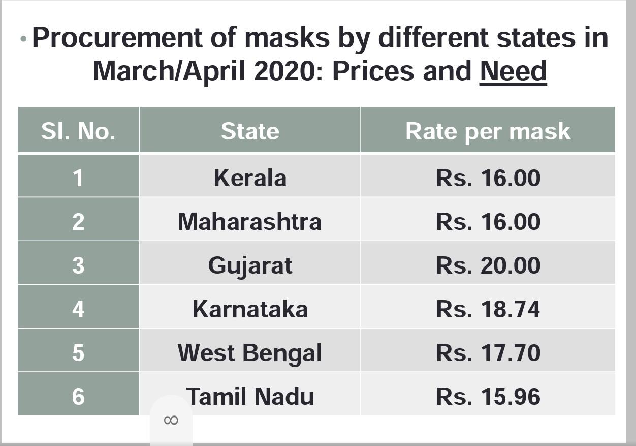 BJD Odisha Mask