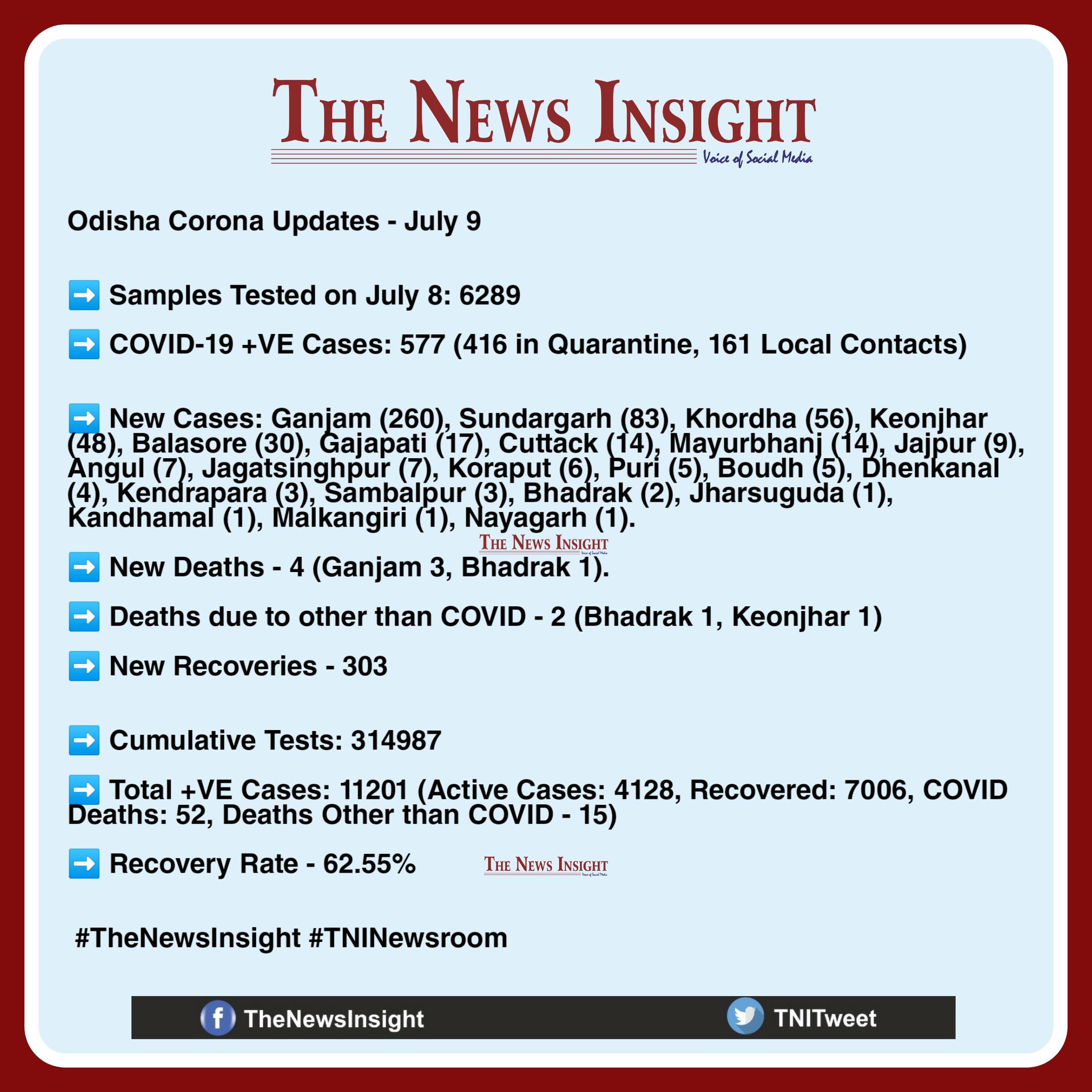 Odisha Corona News