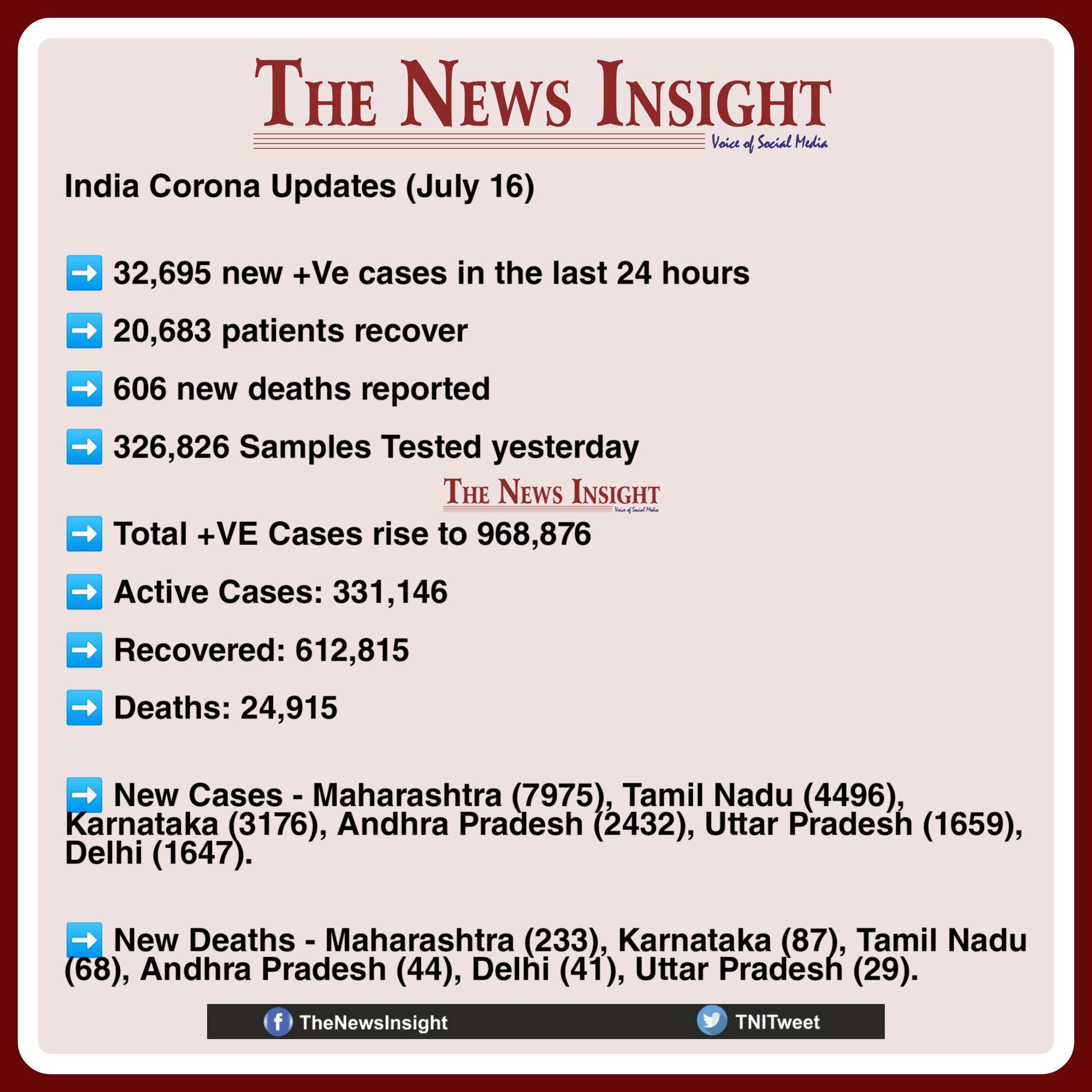 India Corona Updates July 16