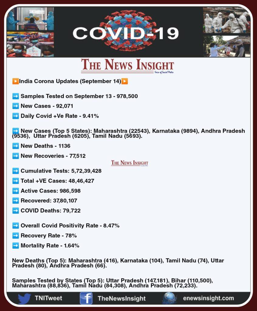 COVID-19 Updates September 14