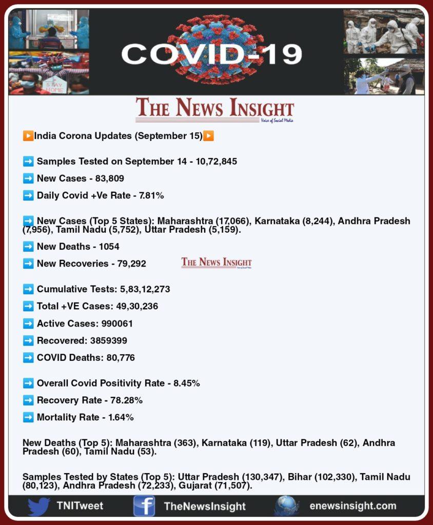 Corona Updates - September 15