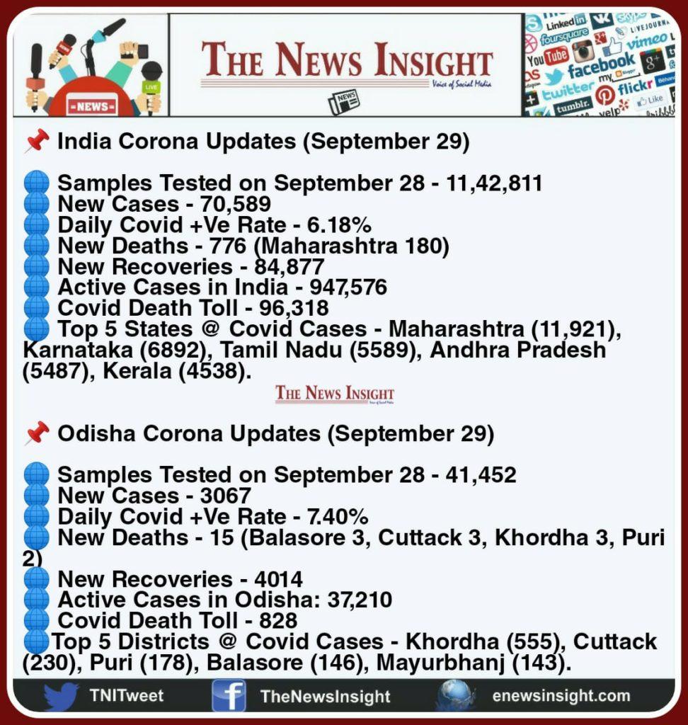 TNI Morning News Headlines – September 29, 2020