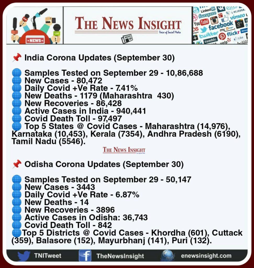 TNI Morning News Headlines – September 30, 2020