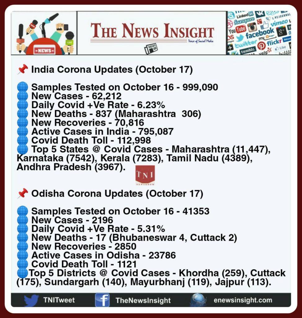 Odisha COVID-19 Updates – October 17, 2020