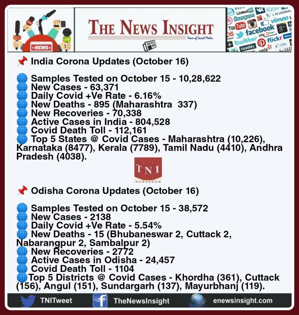 Covid-19 Updates October 16