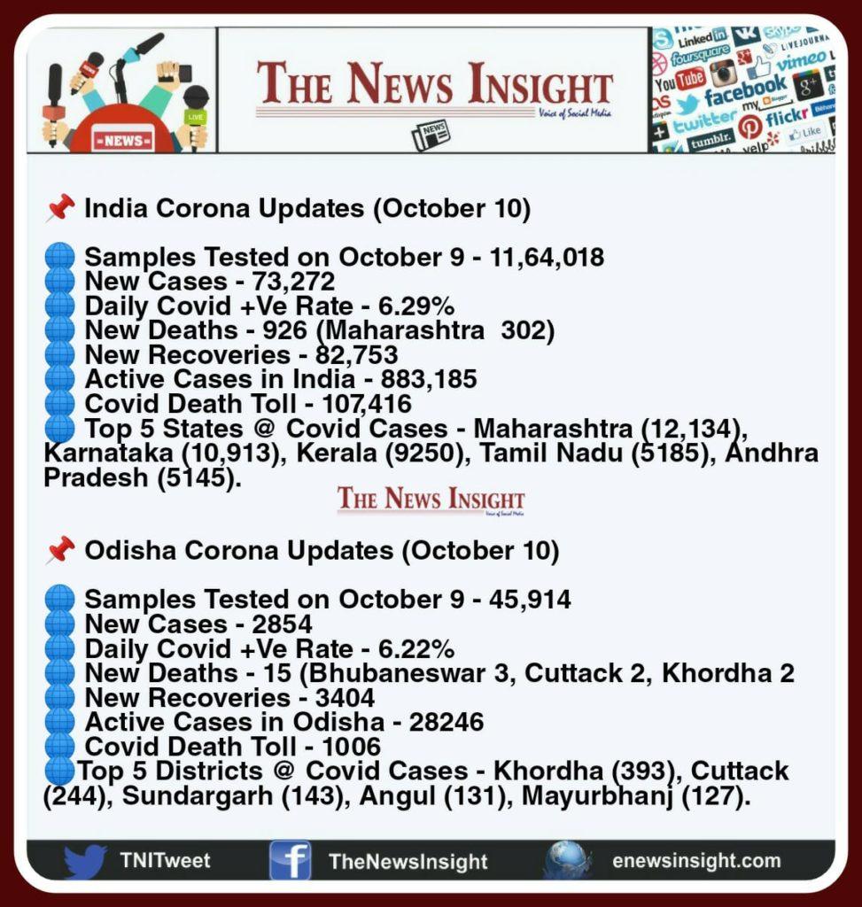TNI Morning News Headlines – October 10, 2020
