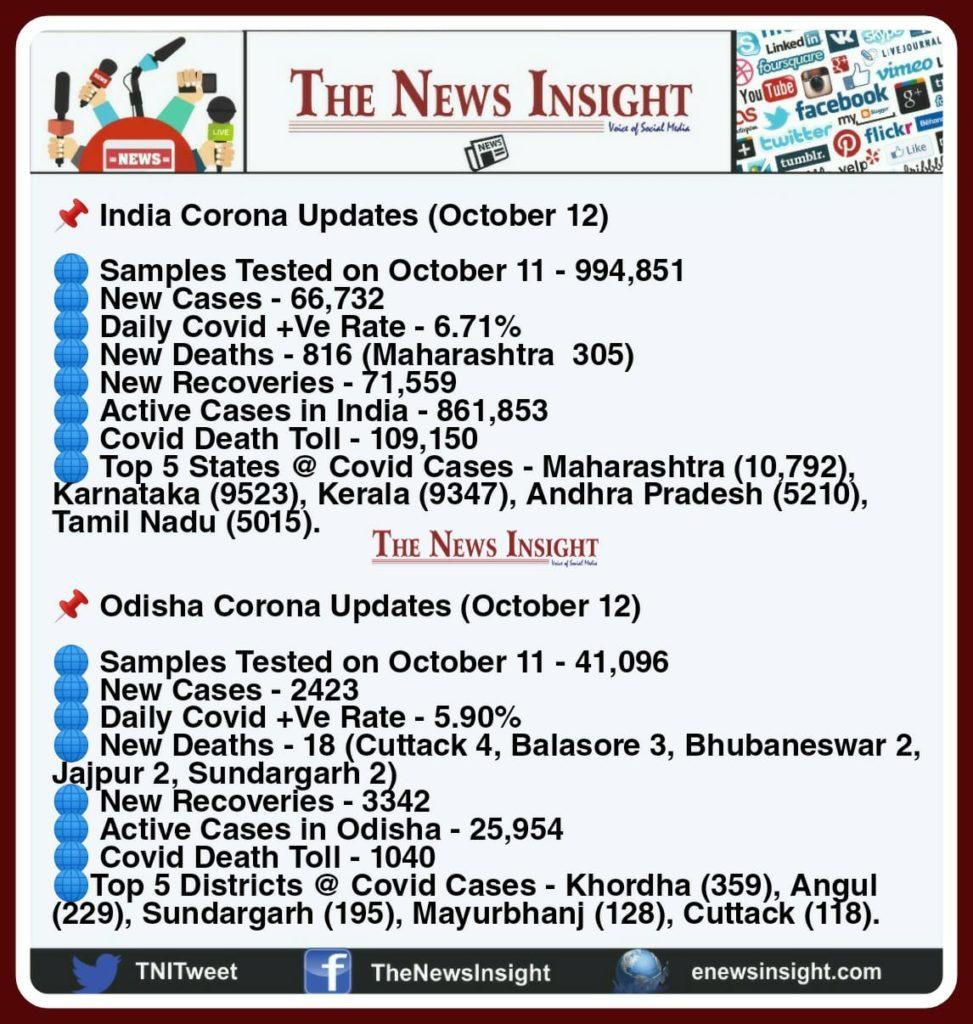 TNI Morning News Headlines – October 12, 2020