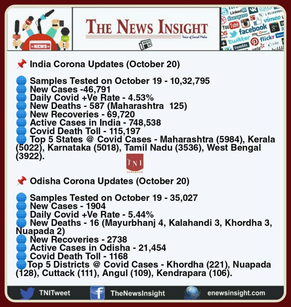 TNI Morning News Headlines – October 20, 2020