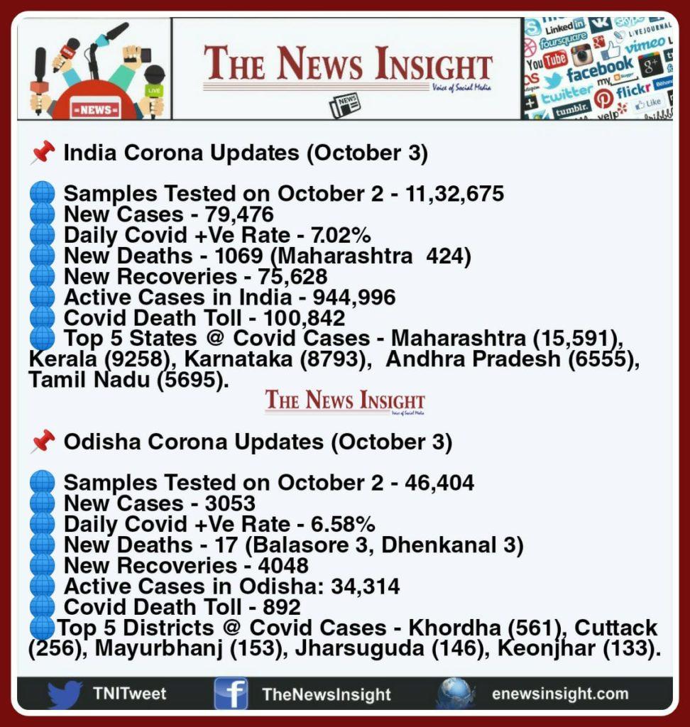 TNI Morning News Headlines – October 3, 2020