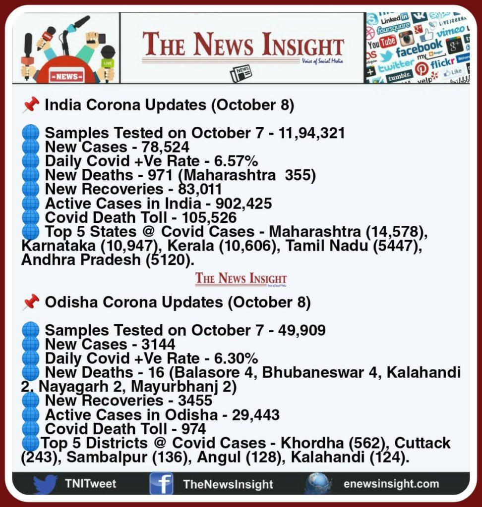 TNI Morning News Headlines – October 8, 2020