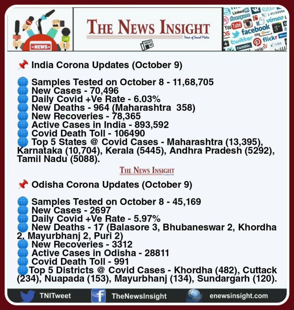 TNI Morning News Headlines – October 9, 2020