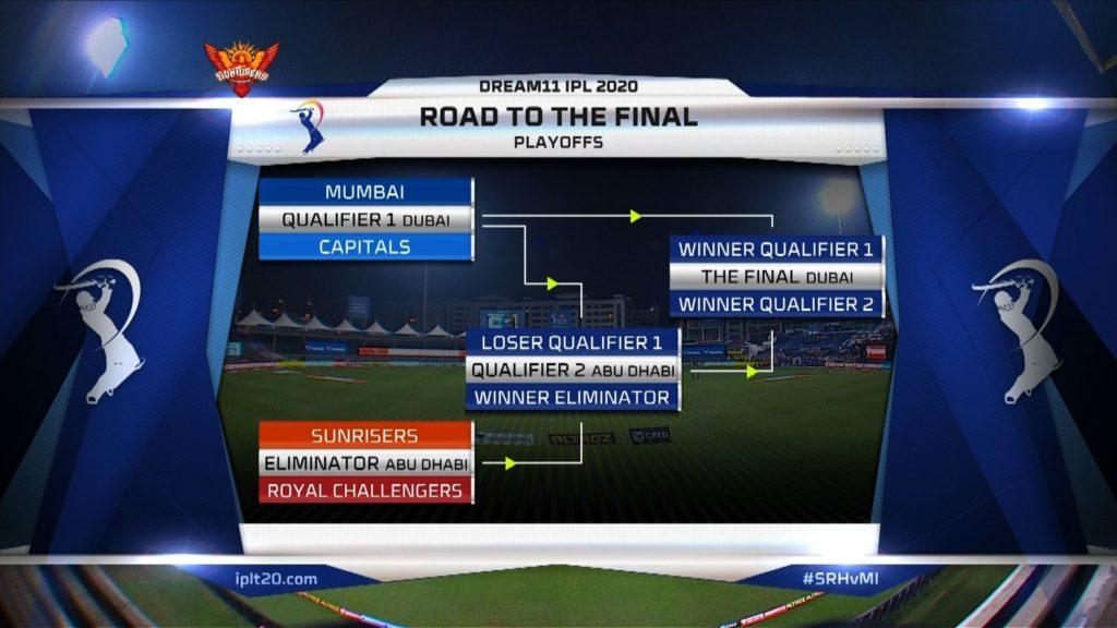 IPL Playoff Schedule