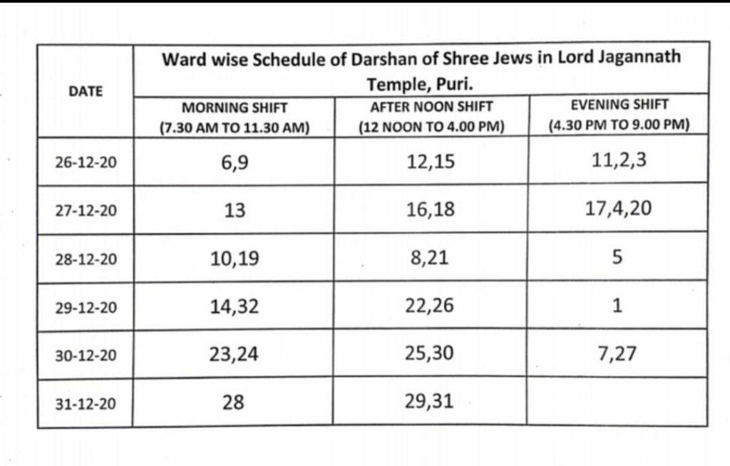 Puri Srimandir Darshan Schedule of Puri Residents